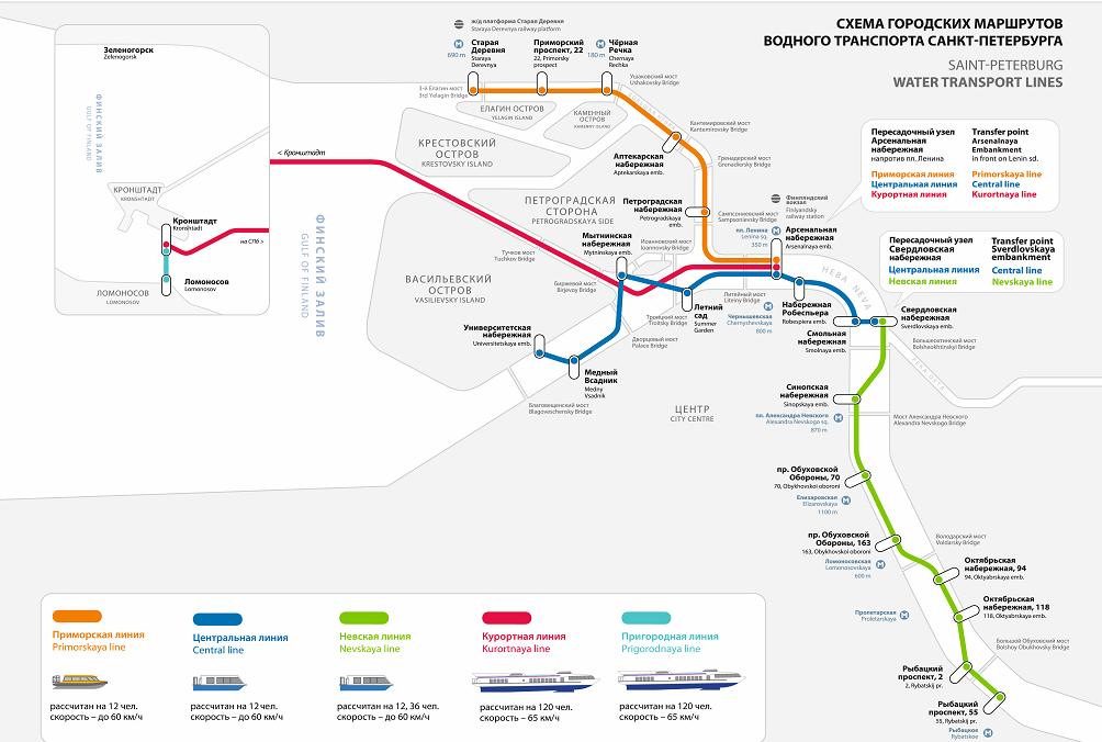 схема городских маршрутов